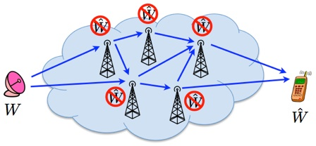 Reliability and Secrecy in Wireless Networks